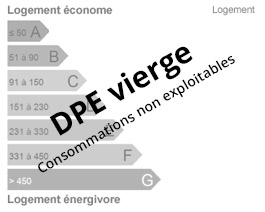 Consommation vierge